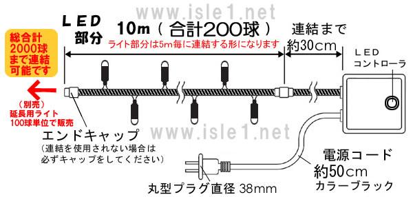 新LEDイルミネーション電飾 200球(ホワイト)
