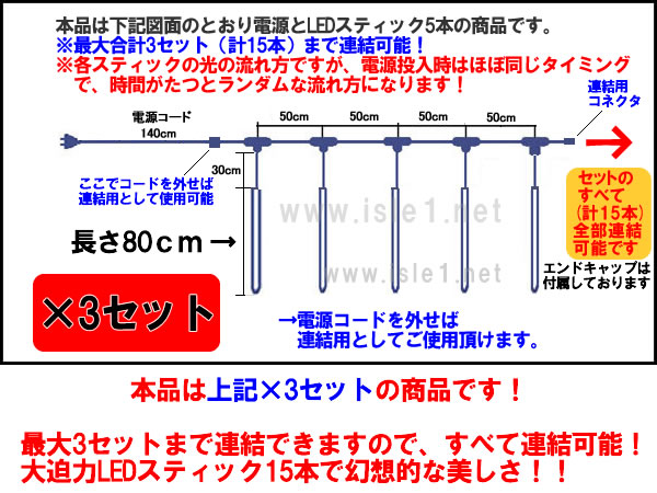 LEDスティック ロング80cm×5本×3set