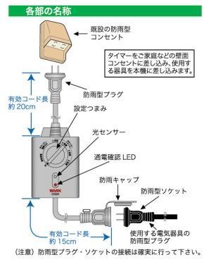 光センサー付きタイマーコンセント 屋外仕様